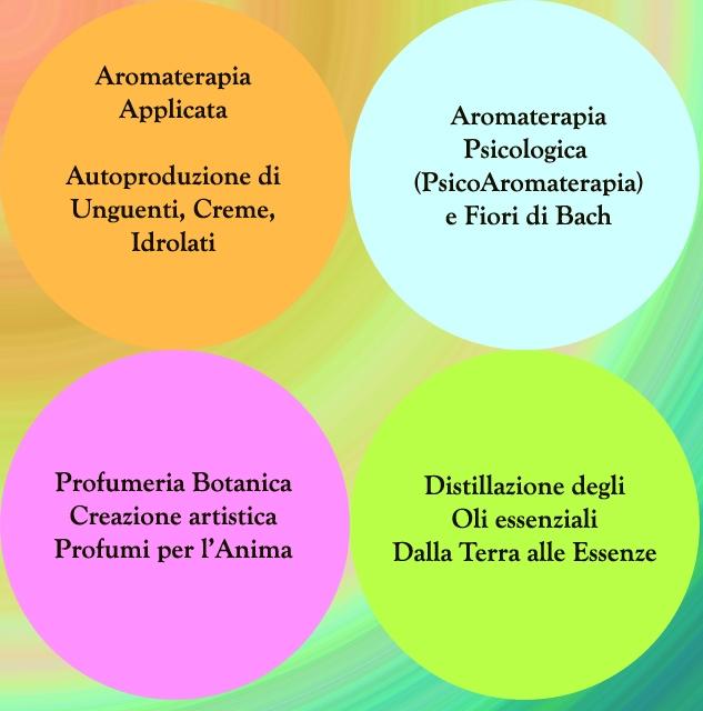 Corsi di Aromaterapia e Profumeria Botanica