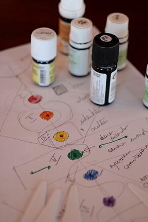 Corso su Aromaterapia, Chakra e Colore